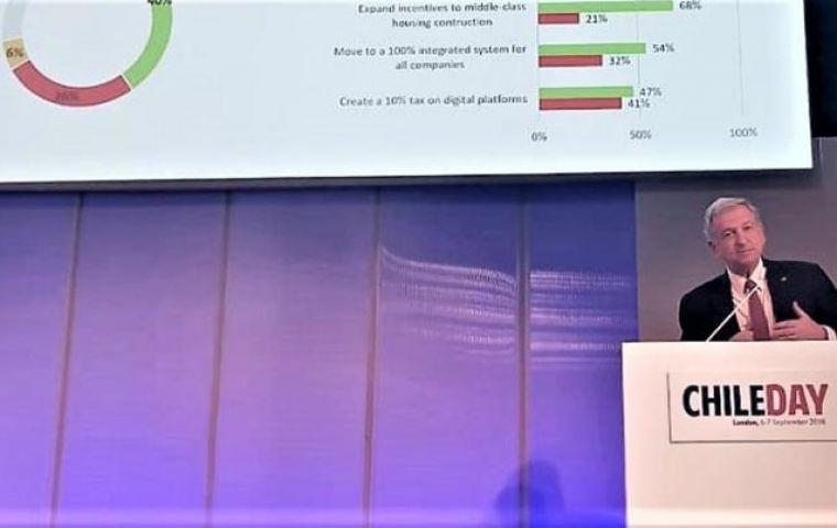 El ministro de Finanzas Felipe Larraín hizo el anuncio en Londres durante la celebración anual del ChileDay 2019